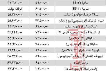 قیمت خودرو در بازار تهران/جدول