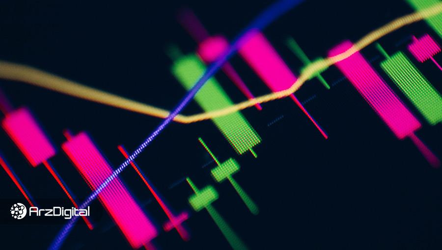وضعیت بازار؛ تمام چشمها به لایحه سنای آمریکا!